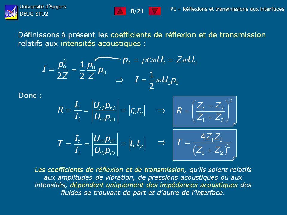Université dAngers DEUG STU2 P1 – Réflexions et transmissions aux interfaces Définissons à présent les coefficients de réflexion et de transmission re