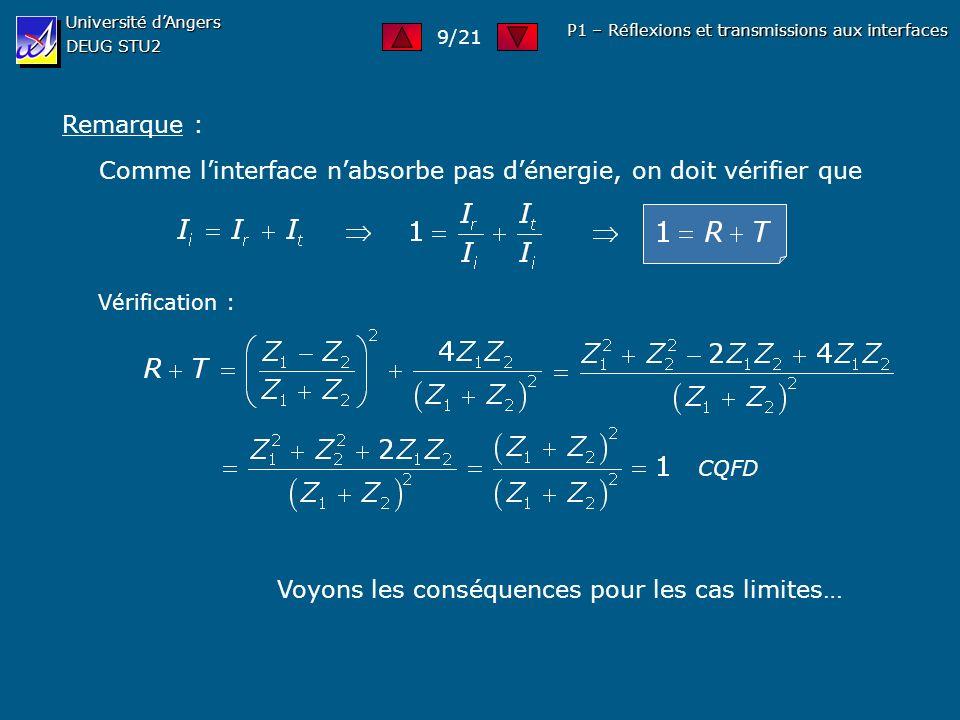 Université dAngers DEUG STU2 P1 – Réflexions et transmissions aux interfaces Remarque : Comme linterface nabsorbe pas dénergie, on doit vérifier que V
