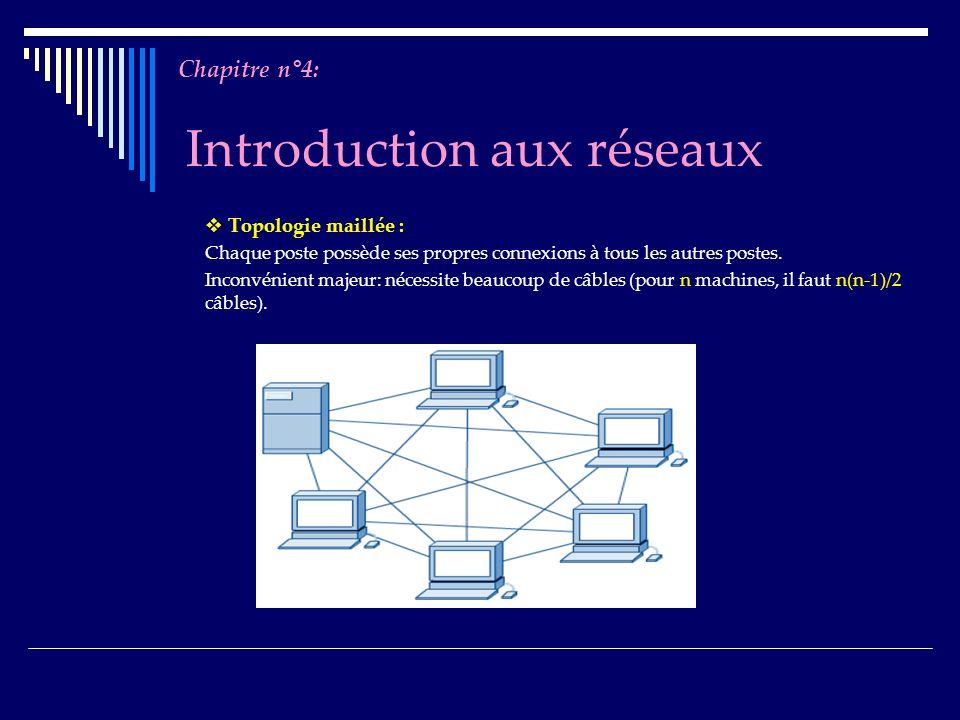 Introduction aux réseaux Topologie maillée : Chaque poste possède ses propres connexions à tous les autres postes. Inconvénient majeur: nécessite beau