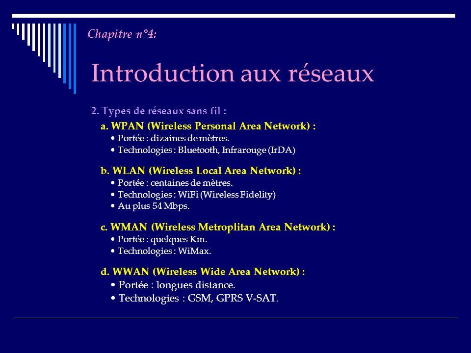 Introduction aux réseaux 2. Types de réseaux sans fil : a. WPAN (Wireless Personal Area Network) : Portée : dizaines de mètres. Technologies : Bluetoo
