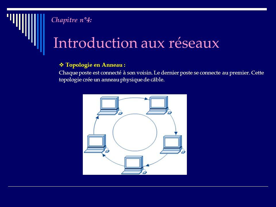 Introduction aux réseaux Topologie en Anneau : Chaque poste est connecté à son voisin. Le dernier poste se connecte au premier. Cette topologie crée u