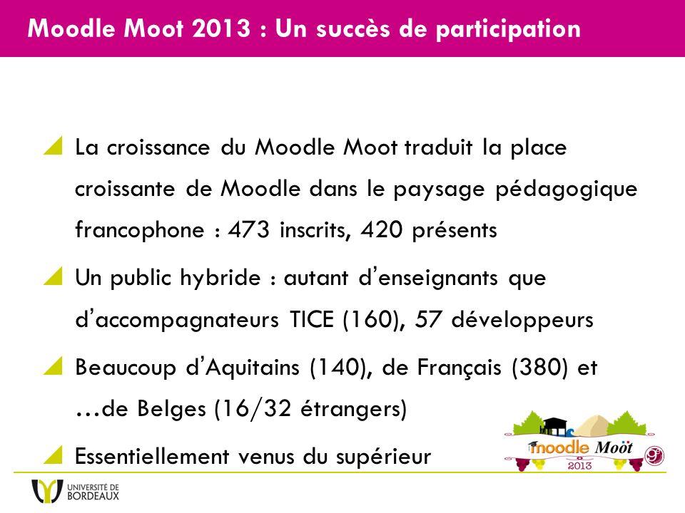 Moodle Moot 2013 : Des échanges fructueux 65 conférences dont 5 plénières 14 ateliers 4 tables rondes Une douzaine de séances Off officielles