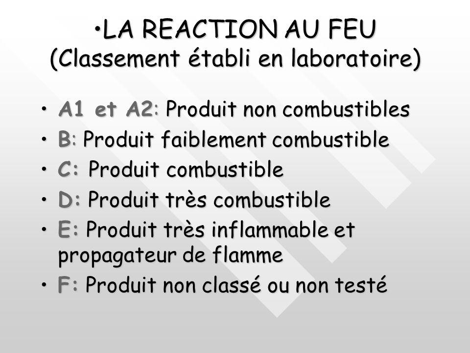 LA REACTION AU FEULA REACTION AU FEU La réaction au feu des matériaux de construction et daménagement correspond à laptitude dun combustible à contrib