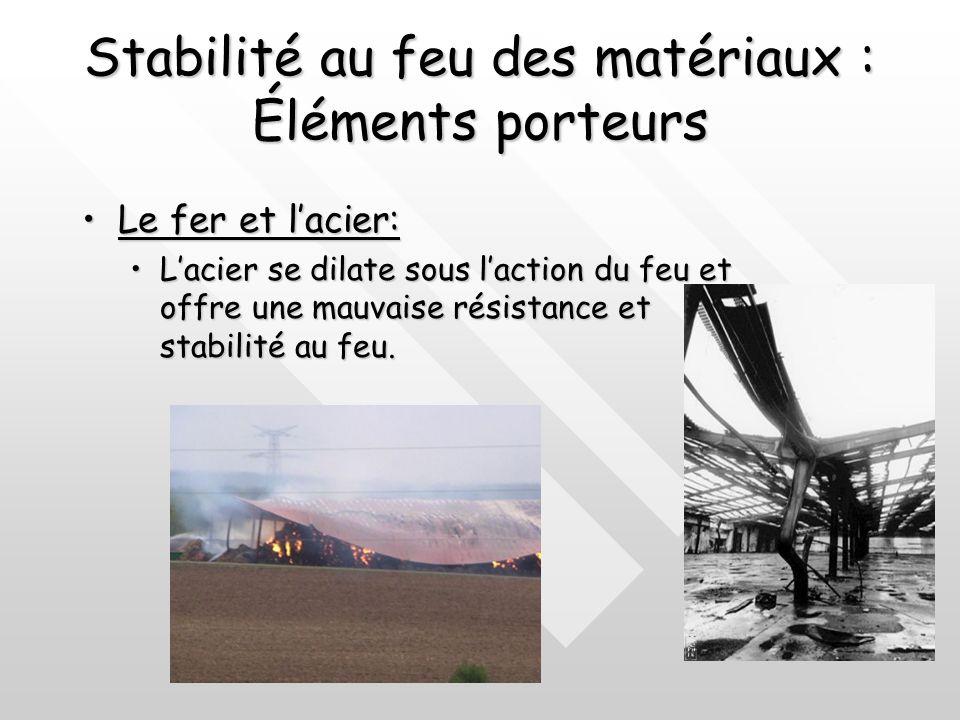 Stabilité au feu des matériaux : Éléments porteurs Les matériaux cuits:Les matériaux cuits: Les matériaux à base dargile offrent une résistance à la c