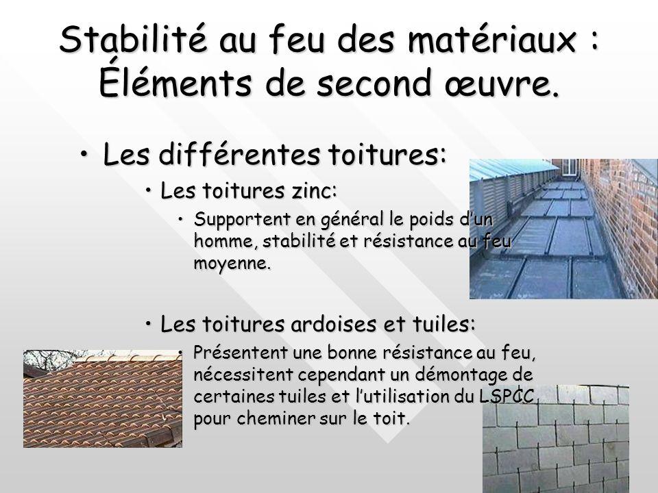 Stabilité au feu des matériaux : Éléments de second œuvre. Les matériaux décoratifs divers de revêtements: Ils sont généralement ininflammable grâce à