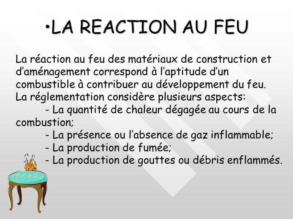 LA REACTION AU FEULA REACTION AU FEU La réaction au feu des matériaux de construction et daménagement correspond à laptitude dun combustible à contribuer au développement du feu.