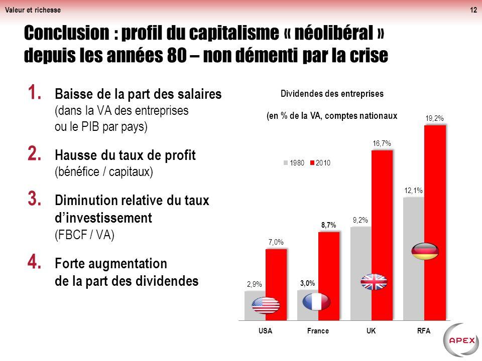 Valeur et richesse12 Conclusion : profil du capitalisme « néolibéral » depuis les années 80 – non démenti par la crise 1.
