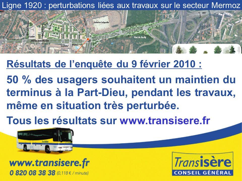 Résultats de lenquête du 9 février 2010 : 50 % des usagers souhaitent un maintien du terminus à la Part-Dieu, pendant les travaux, même en situation très perturbée.