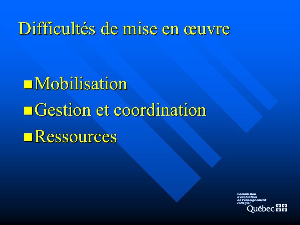 Mobilisation Mobilisation Gestion et coordination Gestion et coordination Ressources Ressources Difficultés de mise en œuvre