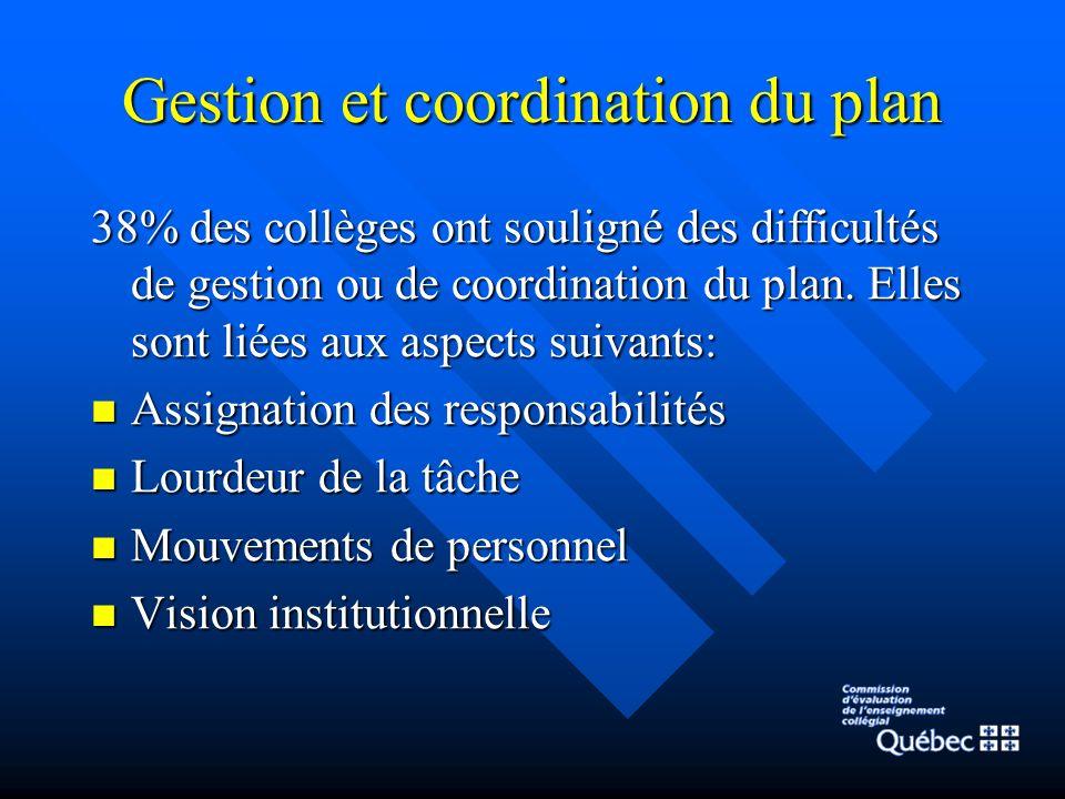 Gestion et coordination du plan 38% des collèges ont souligné des difficultés de gestion ou de coordination du plan.