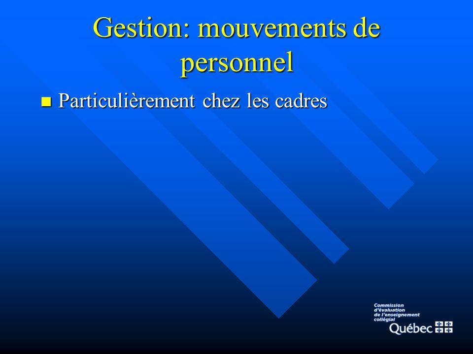 Gestion: mouvements de personnel Particulièrement chez les cadres Particulièrement chez les cadres