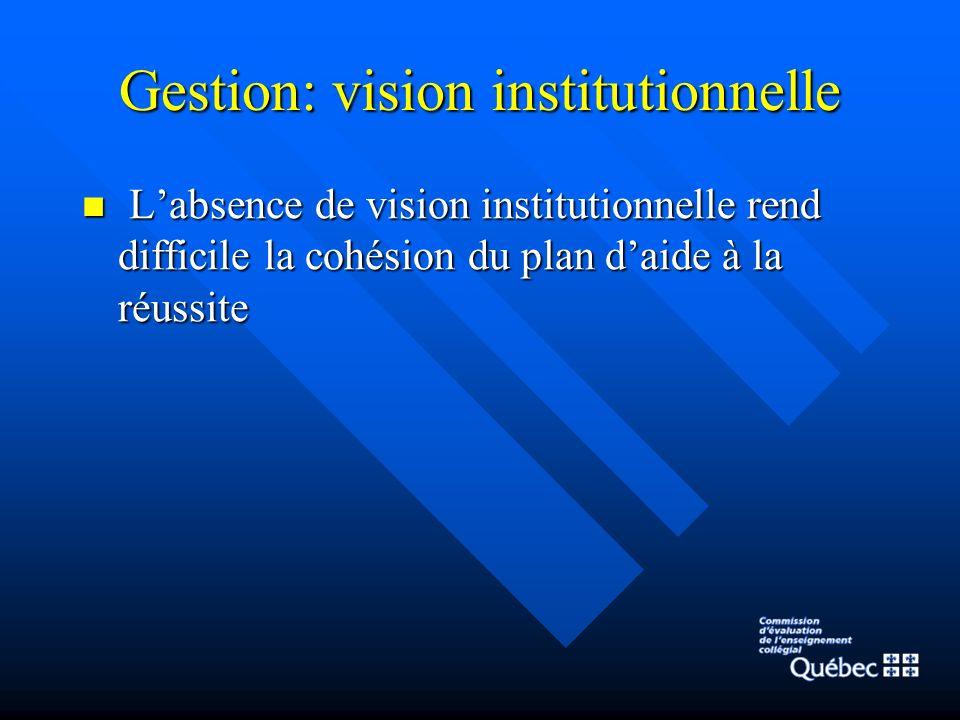 Gestion: vision institutionnelle Labsence de vision institutionnelle rend difficile la cohésion du plan daide à la réussite Labsence de vision institutionnelle rend difficile la cohésion du plan daide à la réussite