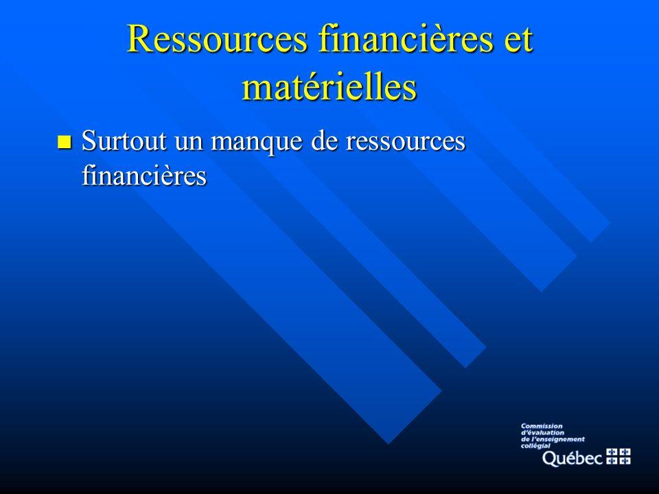 Ressources financières et matérielles Surtout un manque de ressources financières Surtout un manque de ressources financières