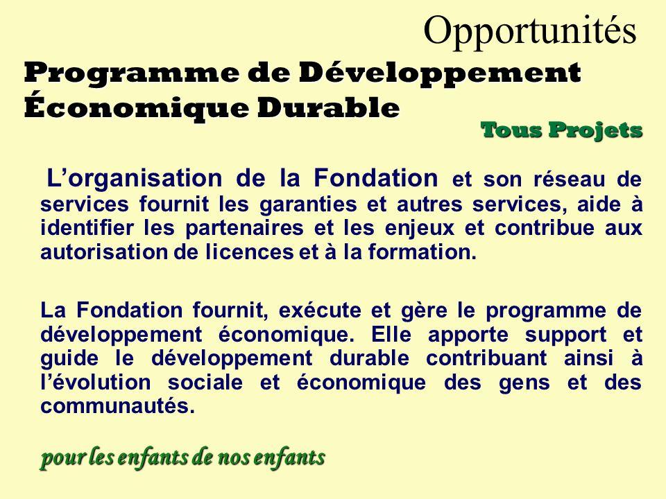 Opportunités LUNESCO, par son organisation, ces ONGs et les comités des pays impliqués, aident à identifier des partenaires et les enjeux. Ils en auto