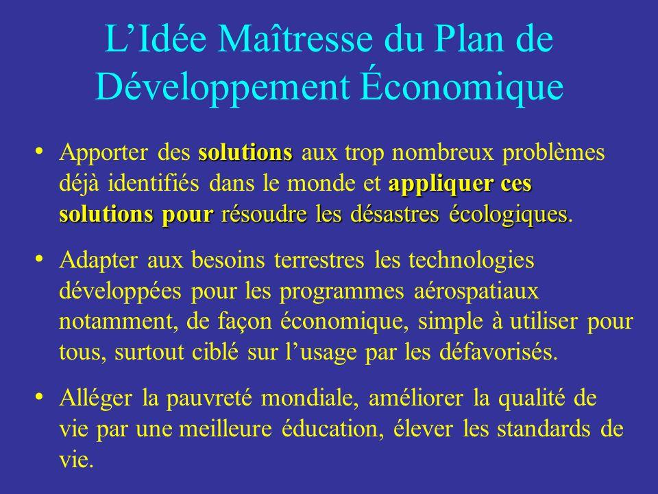 Autres technologies du programme La conversion des (sous-produits) déchets de production en produits écologiques et économiques, par une main-dœuvre n