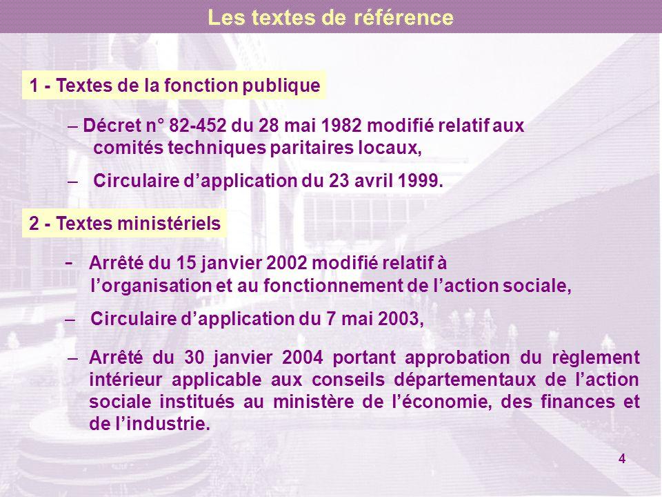 – Arrêté du 15 janvier 2002 modifié relatif à lorganisation et au fonctionnement de laction sociale, – Circulaire dapplication du 7 mai 2003, 1 - Text