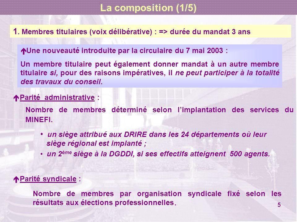 1. Membres titulaires (voix délibérative) : => durée du mandat 3 ans Parité administrative : é Une nouveauté introduite par la circulaire du 7 mai 200
