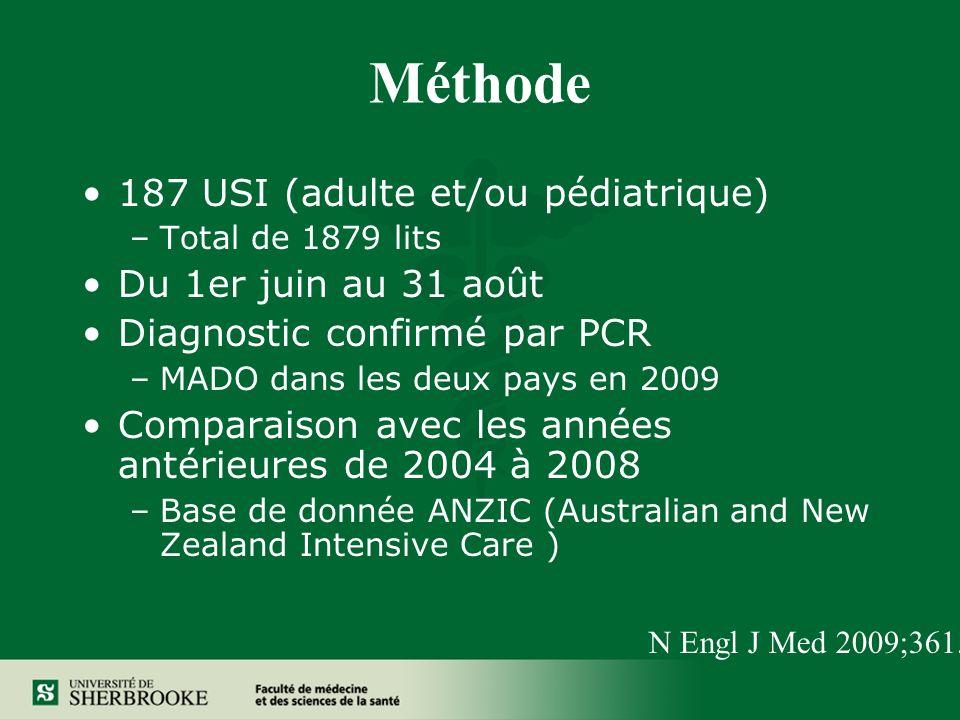 Méthode 187 USI (adulte et/ou pédiatrique) –Total de 1879 lits Du 1er juin au 31 août Diagnostic confirmé par PCR –MADO dans les deux pays en 2009 Comparaison avec les années antérieures de 2004 à 2008 –Base de donnée ANZIC (Australian and New Zealand Intensive Care ) N Engl J Med 2009;361.