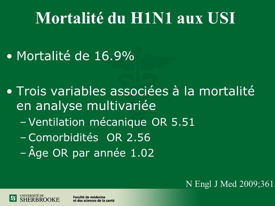 Mortalité du H1N1 aux USI Mortalité de 16.9% Trois variables associées à la mortalité en analyse multivariée –Ventilation mécanique OR 5.51 –Comorbidités OR 2.56 –Âge OR par année 1.02 N Engl J Med 2009;361.