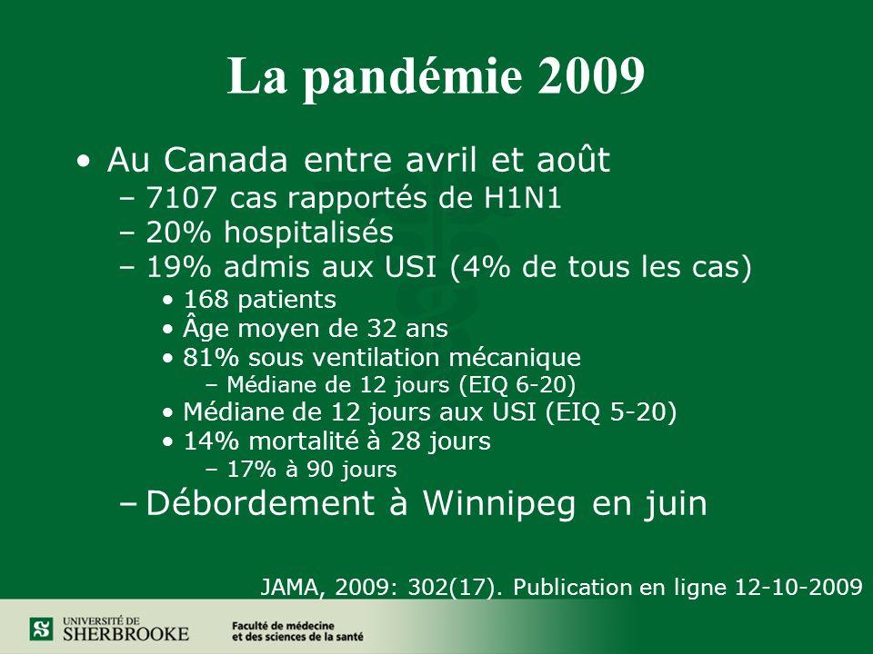 La pandémie 2009 Au Canada entre avril et août –7107 cas rapportés de H1N1 –20% hospitalisés –19% admis aux USI (4% de tous les cas) 168 patients Âge moyen de 32 ans 81% sous ventilation mécanique –Médiane de 12 jours (EIQ 6-20) Médiane de 12 jours aux USI (EIQ 5-20) 14% mortalité à 28 jours –17% à 90 jours –Débordement à Winnipeg en juin JAMA, 2009: 302(17).