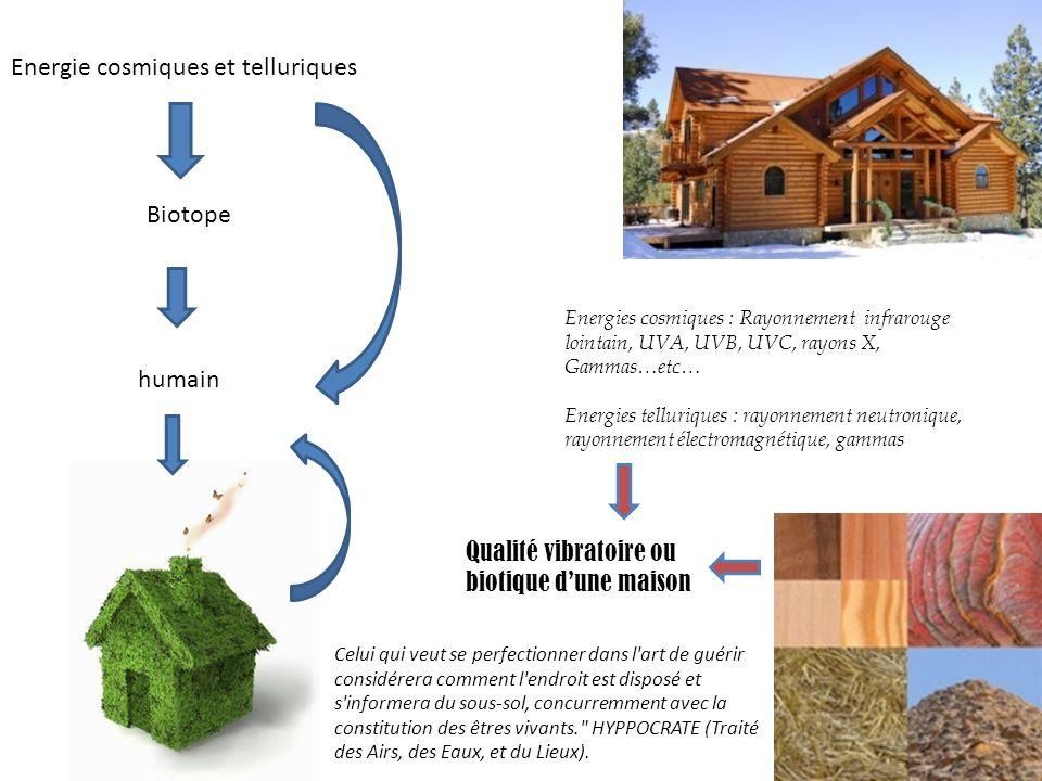 Energie cosmiques et telluriques Biotope humain Energies cosmiques : Rayonnement infrarouge lointain, UVA, UVB, UVC, rayons X, Gammas…etc… Energies te