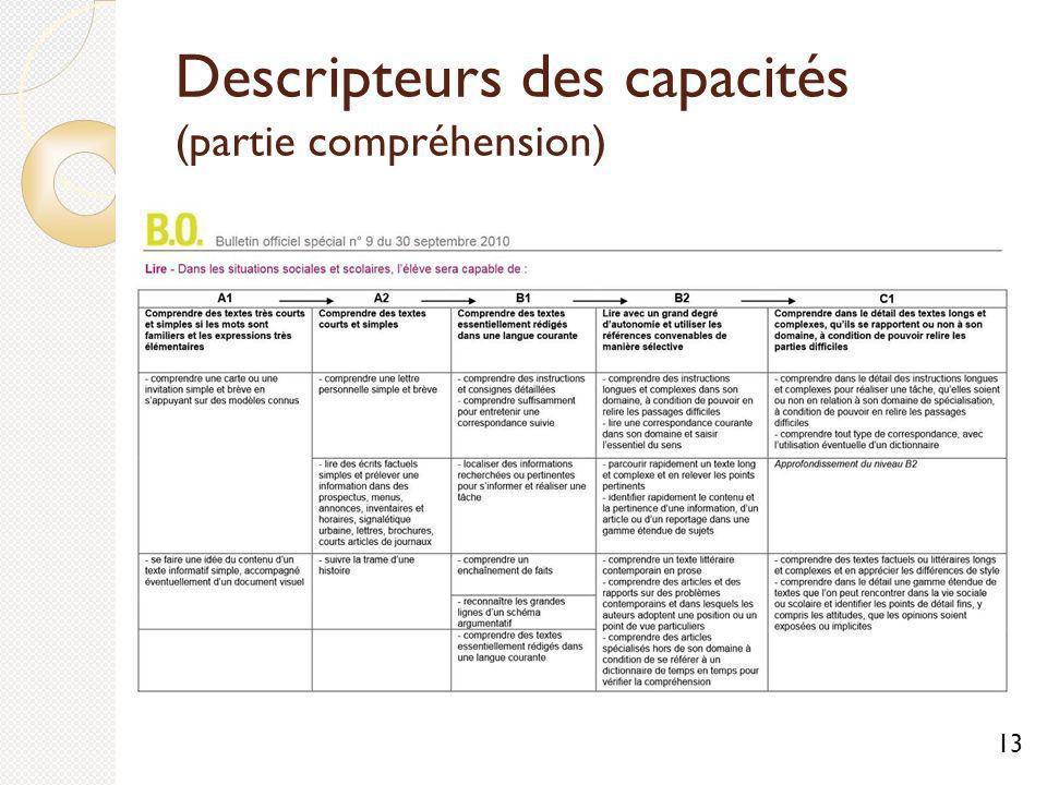 Descripteurs des capacités (partie compréhension) 13