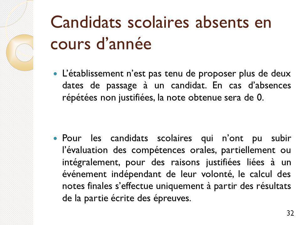 Candidats scolaires absents en cours dannée Létablissement nest pas tenu de proposer plus de deux dates de passage à un candidat.