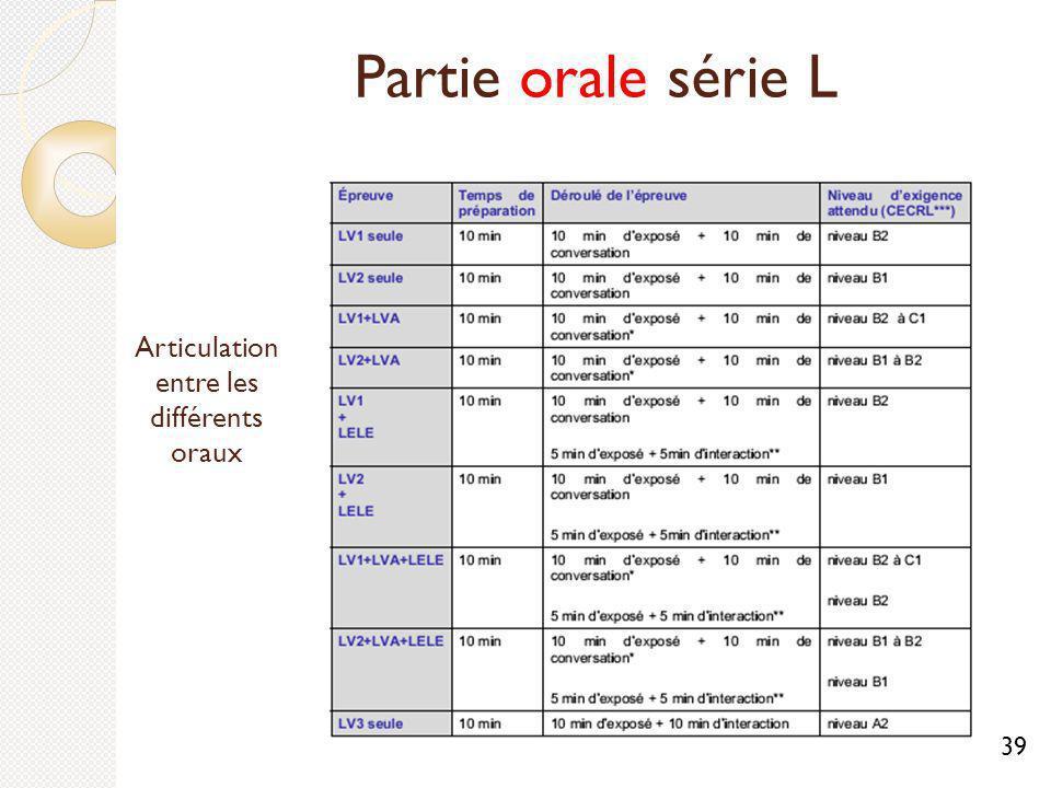 Partie orale série L Articulation entre les différents oraux 39