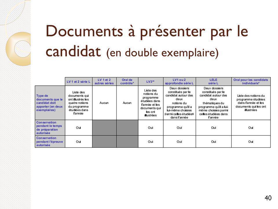 Documents à présenter par le candidat (en double exemplaire) 40