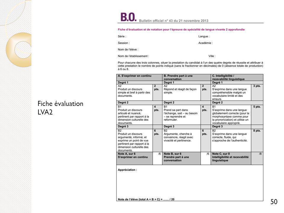 Fiche évaluation LVA2 50
