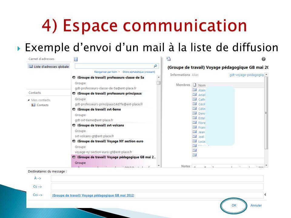Exemple denvoi dun mail à la liste de diffusion