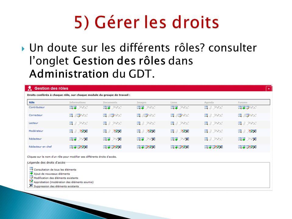 Un doute sur les différents rôles? consulter longlet Gestion des rôles dans Administration du GDT.