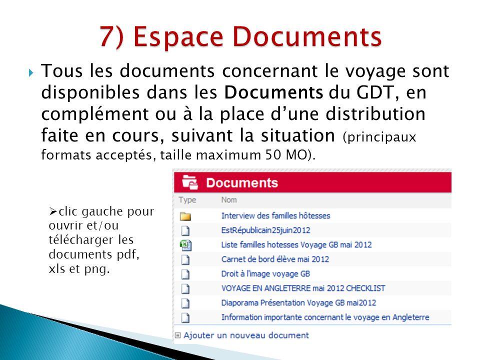 Tous les documents concernant le voyage sont disponibles dans les Documents du GDT, en complément ou à la place dune distribution faite en cours, suivant la situation (principaux formats acceptés, taille maximum 50 MO).