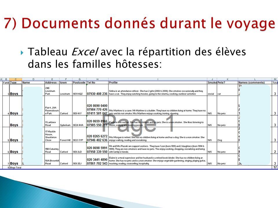 Tableau Excel avec la répartition des élèves dans les familles hôtesses: