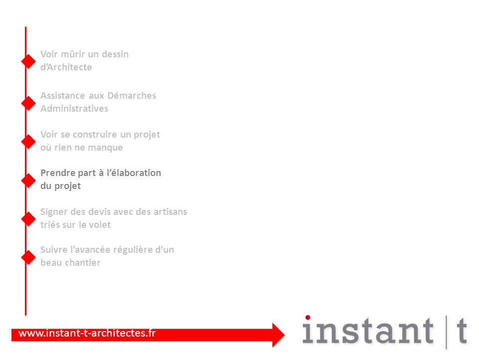 www.instant-t-architectes.fr Voir mûrir un dessin dArchitecte Assistance aux Démarches Administratives Voir se construire un projet où rien ne manque