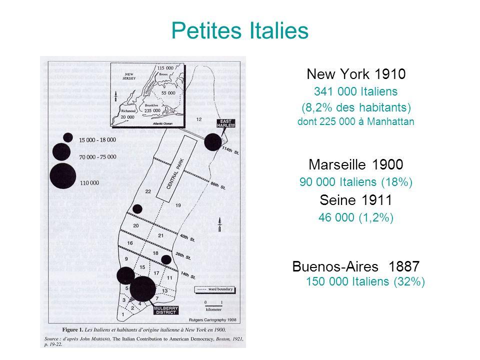 Petites Italies New York 1910 341 000 Italiens (8,2% des habitants) dont 225 000 à Manhattan Marseille 1900 90 000 Italiens (18%) Seine 1911 46 000 (1