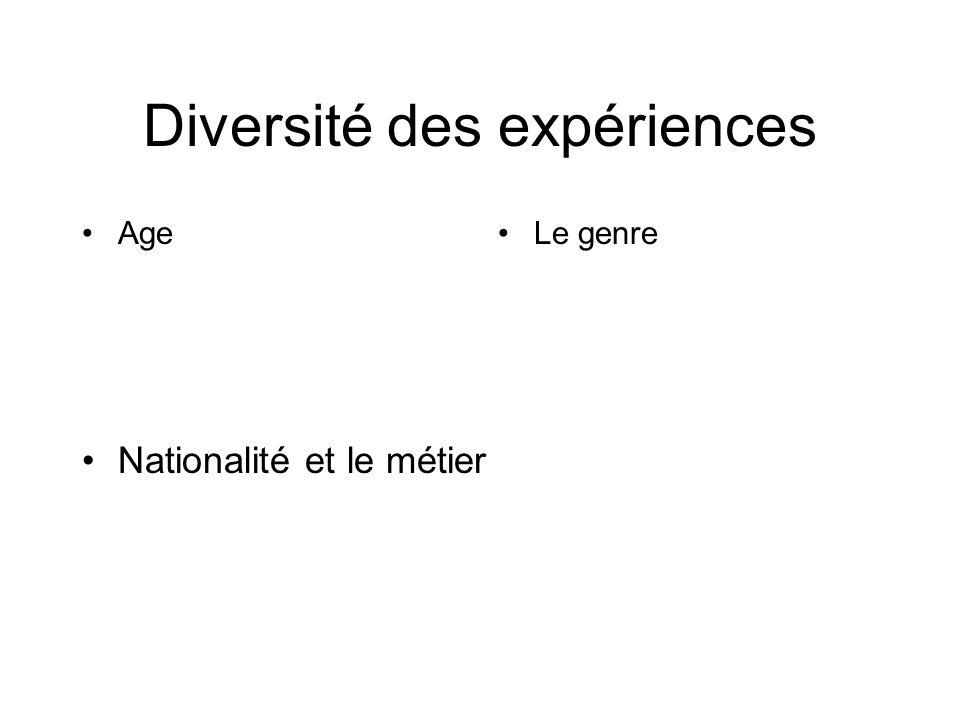 Diversité des expériences AgeLe genre Nationalité et le métier