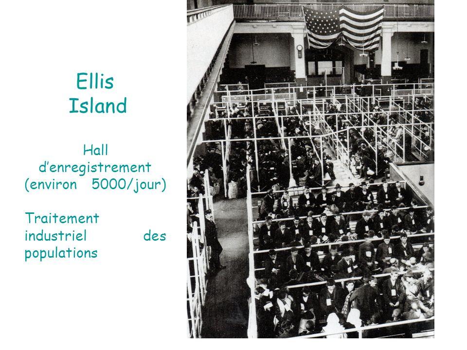 Ellis Island Hall denregistrement (environ 5000/jour) Traitement industriel des populations
