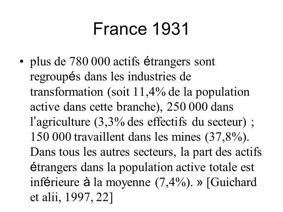 France 1931 plus de 780 000 actifs é trangers sont regroup é s dans les industries de transformation (soit 11,4% de la population active dans cette br