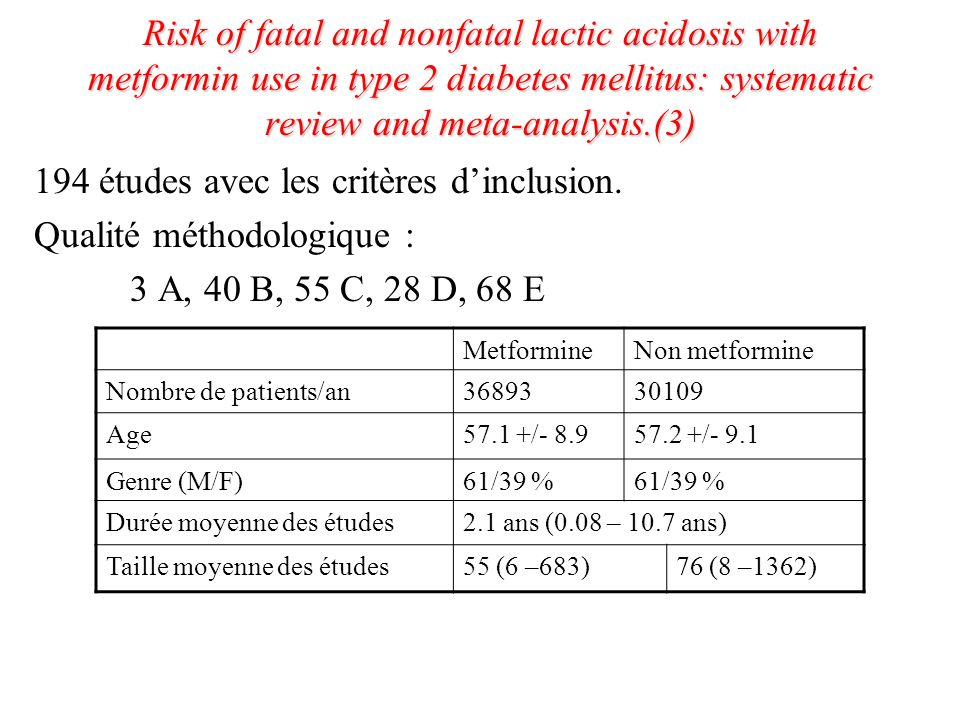 Risk of fatal and nonfatal lactic acidosis with metformin use in type 2 diabetes mellitus: systematic review and meta-analysis.(3) 194 études avec les