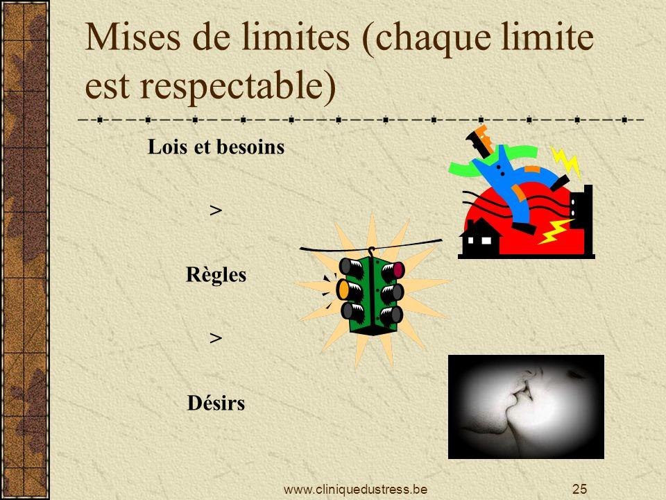 Mises de limites (chaque limite est respectable) Lois et besoins > Règles > Désirs 25www.cliniquedustress.be