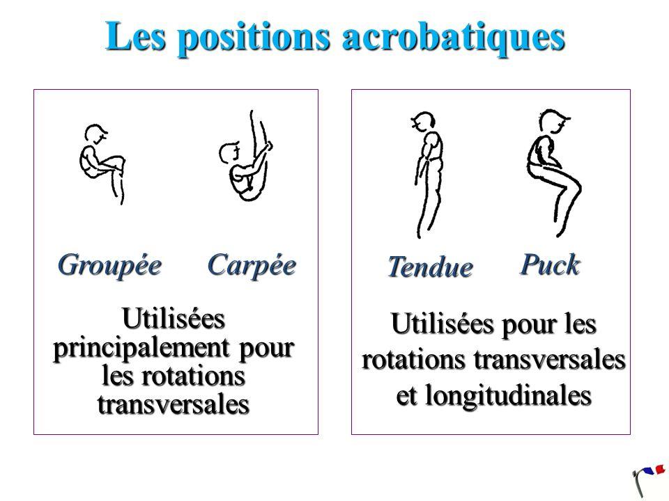 Les positions acrobatiques GroupéeCarpée Tendue Puck Utilisées principalement pour les rotations transversales Utilisées pour les rotations transversa