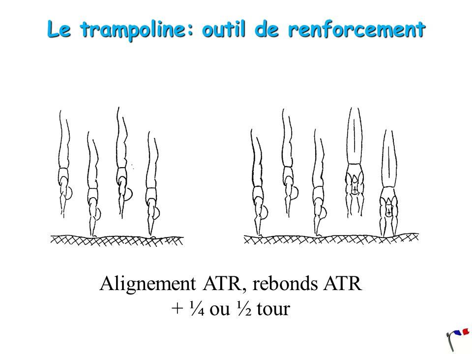 Le trampoline: outil de renforcement Alignement ATR, rebonds ATR + ¼ ou ½ tour