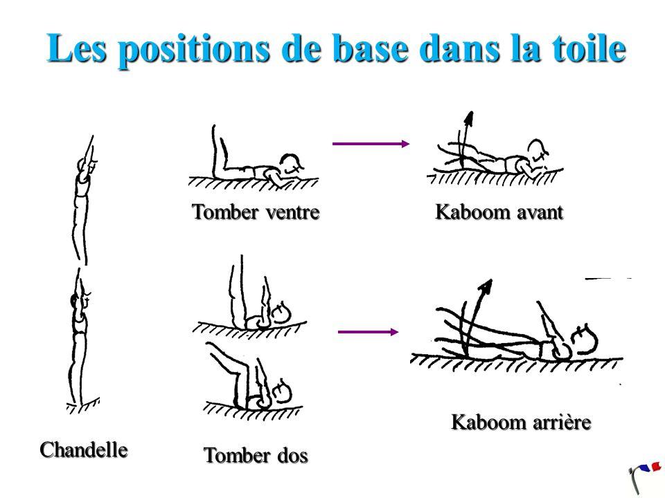 Les positions de base dans la toile Tomber ventre Kaboom avant Tomber dos Kaboom arrière Chandelle