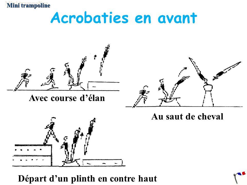 Départ dun plinth en contre haut Acrobaties en avant Avec course délan Au saut de cheval Mini trampoline