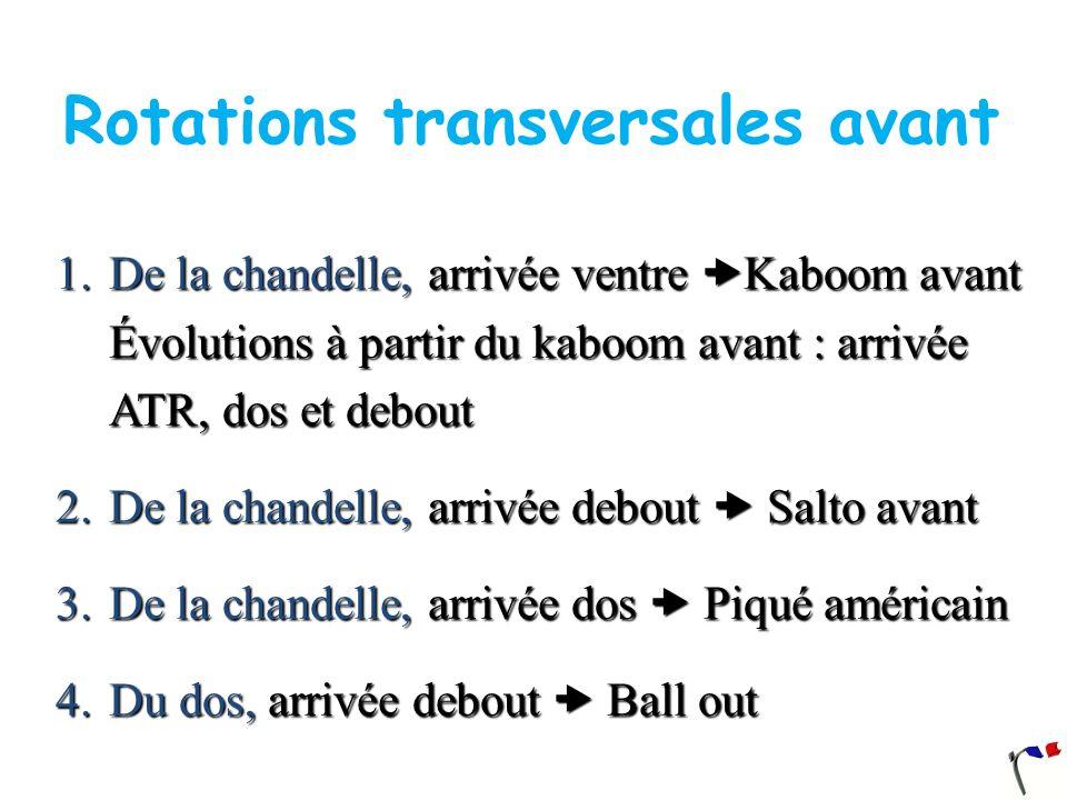 Rotations transversales avant 1.De la chandelle, arrivée ventre Kaboom avant Évolutions à partir du kaboom avant : arrivée ATR, dos et debout 2.De la