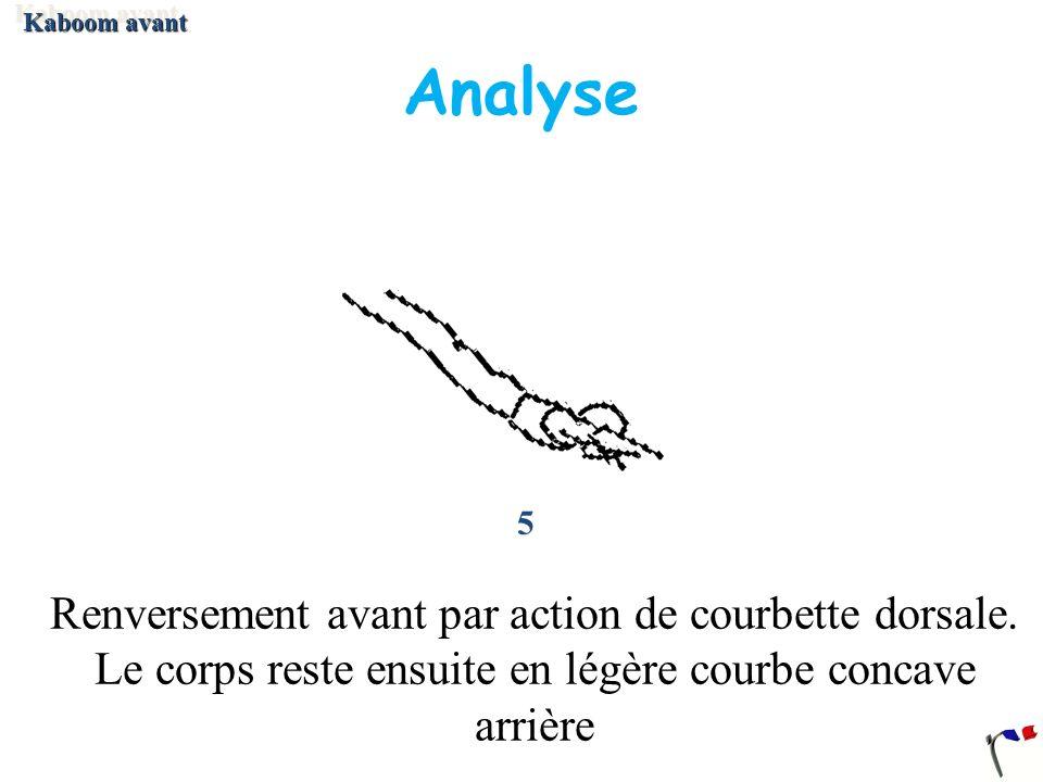 Analyse 5 Renversement avant par action de courbette dorsale. Le corps reste ensuite en légère courbe concave arrière Kaboom avant