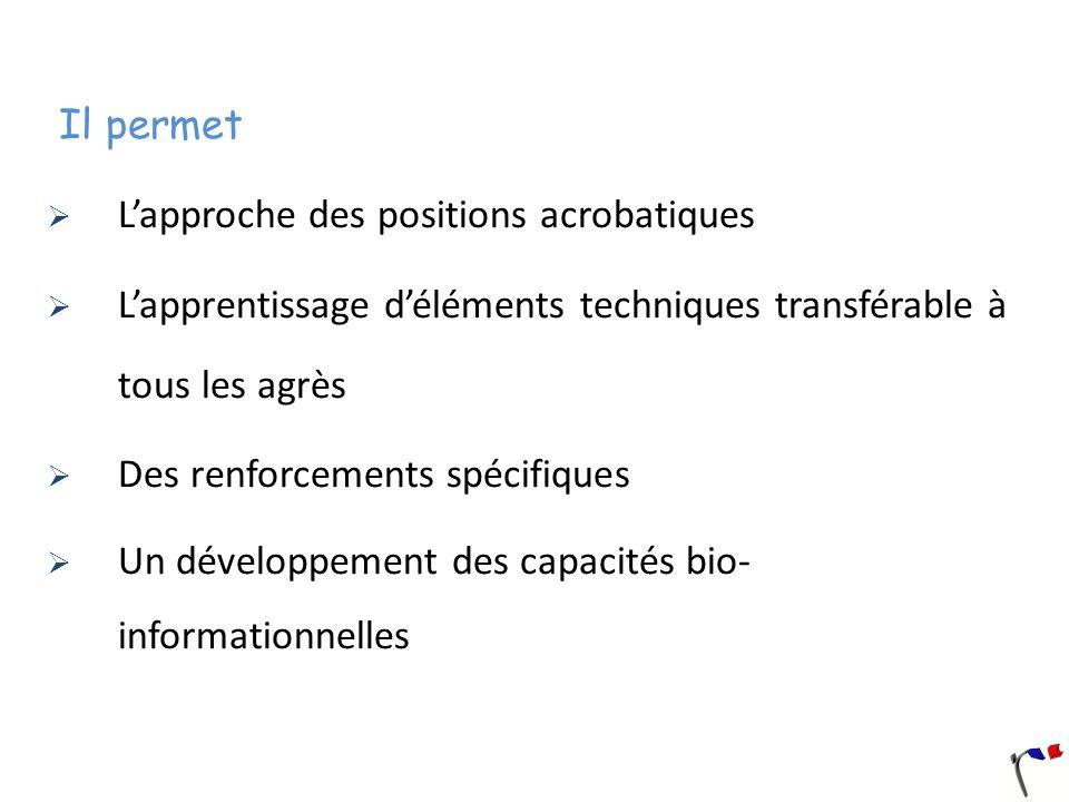 Analyse 1 2 Phases identiques au kaboom ATR Kaboom avant dos