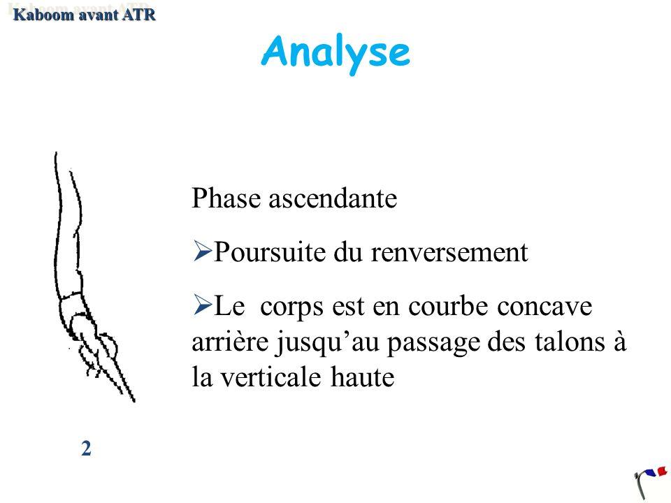 Analyse 2 Phase ascendante Poursuite du renversement Le corps est en courbe concave arrière jusquau passage des talons à la verticale haute Kaboom ava