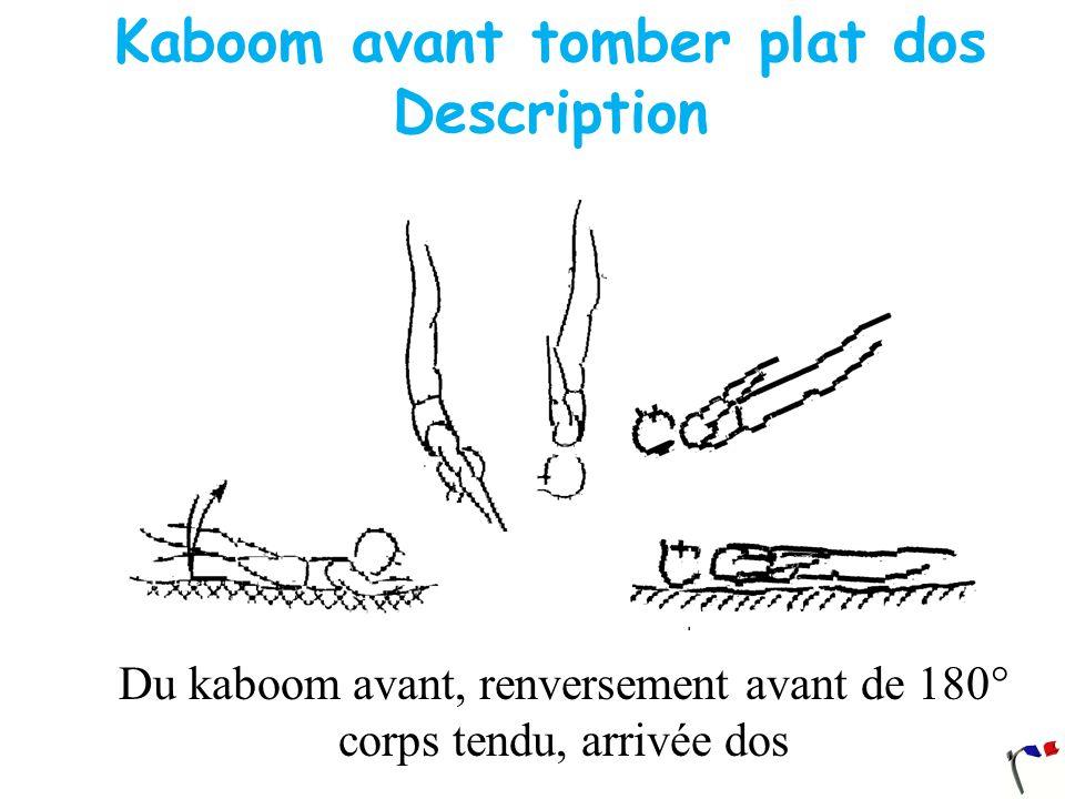Kaboom avant tomber plat dos Description Du kaboom avant, renversement avant de 180° corps tendu, arrivée dos
